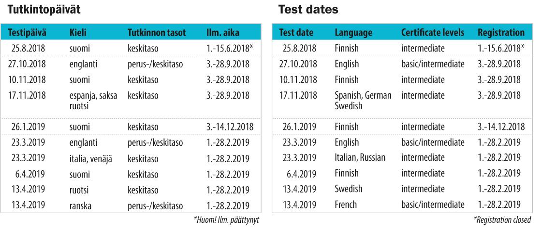 YKI koepäivät ja ilmoittautuminen 2018-2019